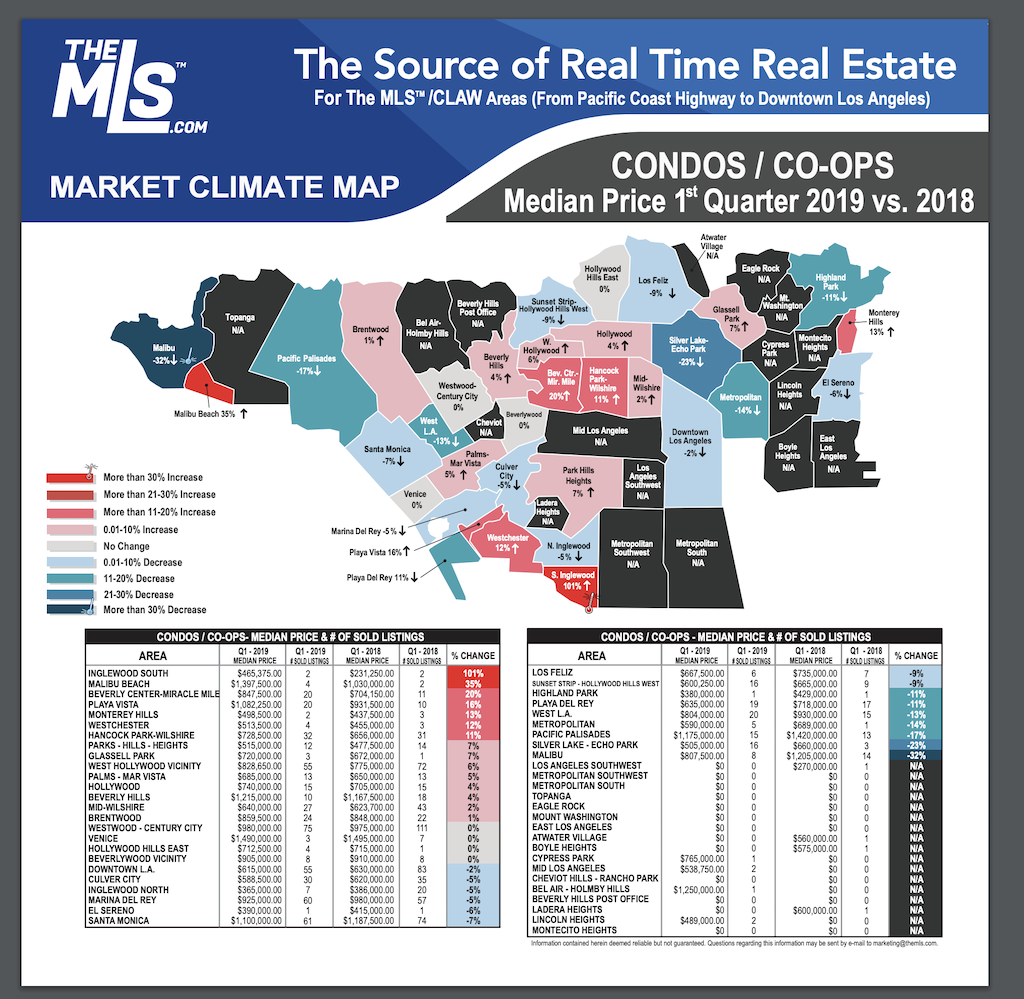 Los Angeles real estate market report, May 2019